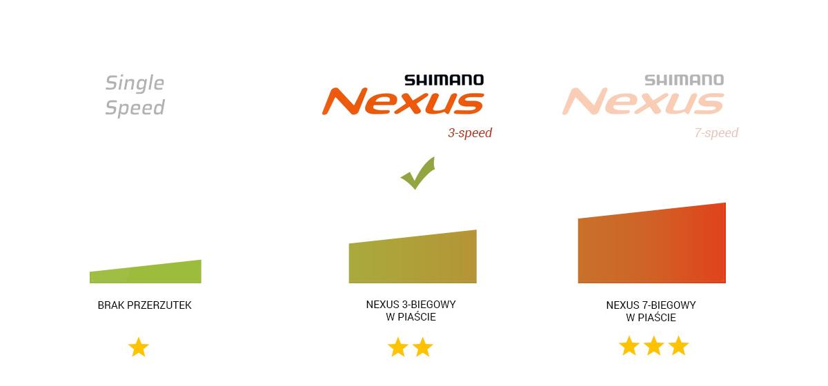 02-nexus_3p.jpg