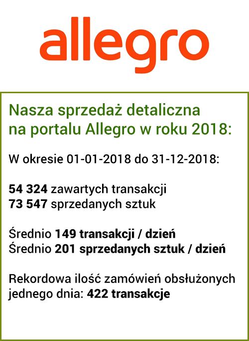 allegro-detale-2017.png